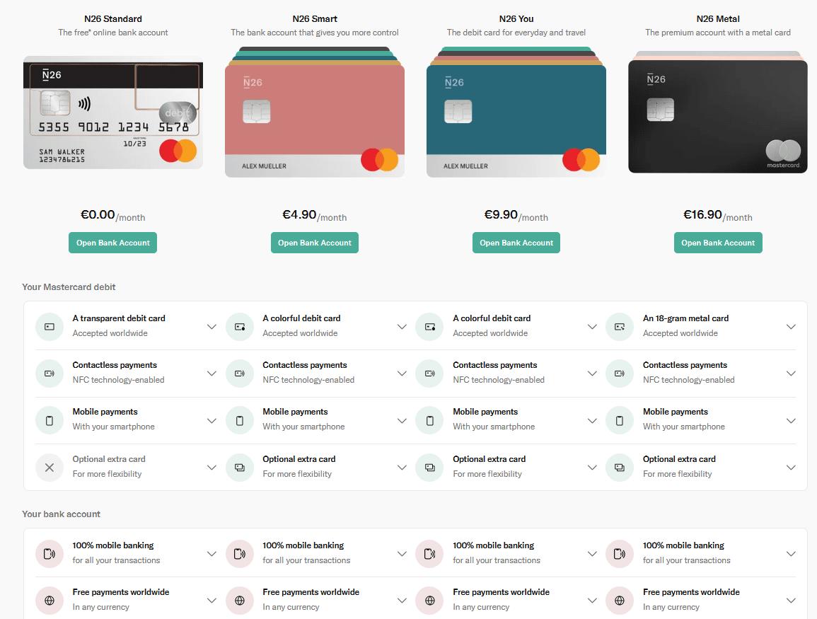 N26 Bank Account Fees