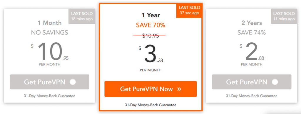 PureVPN Pricing - Cheapest VPN Service